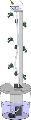 Small Picture 9 best Vertical Hydroponic Garden Towers images on Pinterest