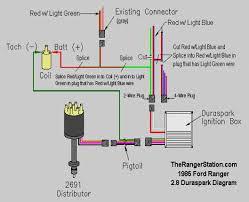 1988 ford thunderbird wiring diagram wiring diagrams 1988 ford thunderbird wiring diagram distributor wiring diagram 1988 ford thunderbird car wiring 57 thunderbird diagrams