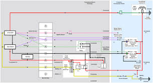 pioneer avh 290bt wiring diagram various information and pictures Pioneer AVH P3300BT Android at Pioneer Avh P3300bt Wiring Harness