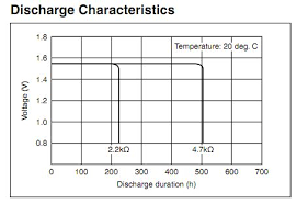 Lr44 Cross Reference Chart Lr44 Battery Equivalent