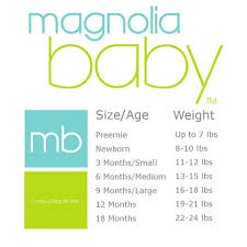 Baby Length Chart By Month Magnolia Baby Size Chart