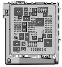 chevrolet traverse 2018 fuse box diagram carknowledge chevrolet traverse wiring diagram fuse box diagram engine compartment