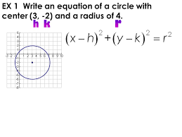4 ex 1 write an equation of a circle with center 3 2 and a radius of 4