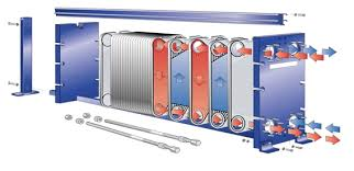 hook up plate heat exchanger