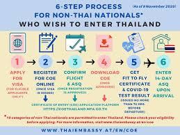 Thailand Coronavirus: News, Einreise, Urlaub, Fälle