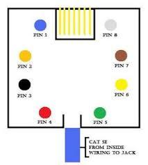 20 best ham radio emergency communication images on pinterest Network Wall Socket Wiring Diagram wiring cat5 wall jack cat5 wiring diagram wall jack cat5 wall socket wiring diagram