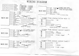 renault duster wiring diagram renault wiring diagrams online description by renault not dacia this is the wiring diagram can somebody help me here please where to connect the acc the over ride unlock