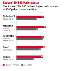 """Delidded Amd"""" """"advertorial Controversy Techpowerup By Draws Tech naUxnZfvqW"""