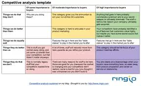 Competitive Matrix Template How To Quickly Conduct Competitive Analysis Creating