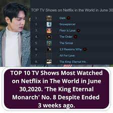TOP 10 TV Shows Most Watched on Netflix... - Lee Min Ho International Fans  Club