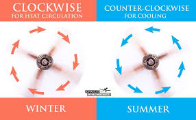 which way should a ceiling fan turn in the winter time what
