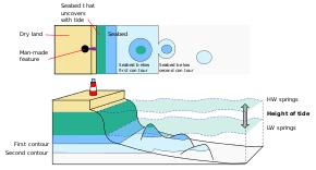 Marine Chart Symbols Nz Nautical Chart Wikipedia