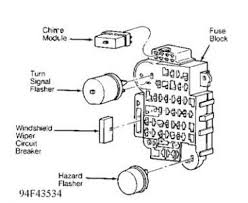 1995 jeep cherokee flashers electrical problem 1995 jeep cherokee 1992 jeep cherokee fuse box diagram at 94 Jeep Cherokee Fuse Diagram