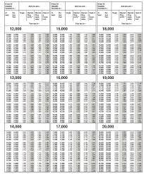 1040 federal ine tax form