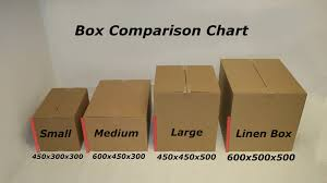 Cardboard Box Sizes Chart Medium Moving Box Pack Now Suppliers Of Medium Moving Boxes