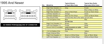 wire color code nissan wiring diagram val nissan car wiring color code wiring diagram radio wiring color codes nissan schema wiring diagram