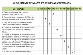 Formatos De Cronogramas De Actividades Plan De Trabajo