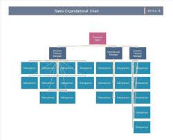 Department Flow Chart Template Finance System Flow Diagram 59068400873 Finance