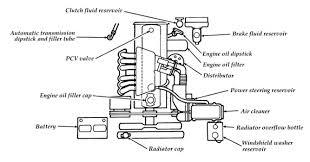 ford cid l i engine specs info 4 9l 300 cid i 6 service points