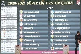 Süper Lig'de, 2020-2021 sezonunun fikstür çekimi yapıldı – Dogus.nl