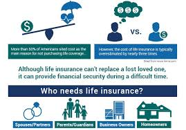 whether you need an affordable term life insurance quote or a permanent life insurance policy we can help you every step of the way
