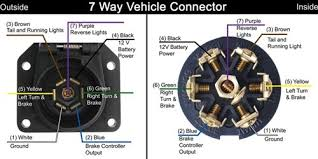 way round trailer connector wiring diagram images wiring socket connector flat pin 7 way round trailer