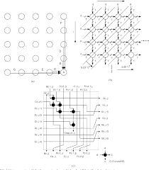 Partial result reuse architecture and its design technique for morphological operations with flat structuring elements semantic scholar