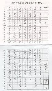 Url Encoding Chart Encoding The Vai Syllabary In Unicode