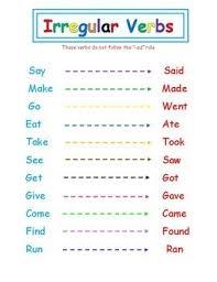 Past Tense Verb Chart Irregular Verbs Chart Verb Chart Learn English Grammar