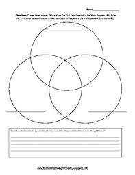 Triple Venn Diagram 2d Shapes Triple Venn Diagram By Math Workshop Adventures Tpt