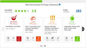 Easy Diet Chart Diet Plans For Weight Loss Weight Loss Resources Weight