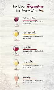 Wine Cooler Wine Serving Temperatures 101 Laurie Forster