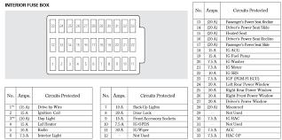 fuse box on honda accord 2003 wiring diagram simonand 2000 honda accord radio fuse at 2001 Honda Accord Fuse Box Location