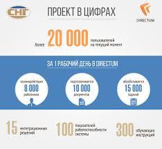 Знаковые проекты Алексей Ардамин Сургутнефтегаз Мы создали  В самом начале я озвучил достигнутые показатели бизнеса выразившиеся в ускорении бизнес процессов сокращении времени на занесение и рассмотрение
