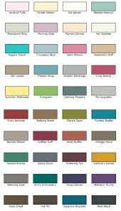 Samurai Spray Paint Colour Chart Rustoleum Chalked Paint Colors Rust Chalked Paint Rustoleum