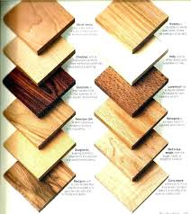 best wood for furniture making. Kind Of Wood Used To Make Furniture Type Types Hardwood . Best For Making A
