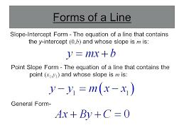 Point Slope Formula Worksheet Worksheets for all | Download and ...