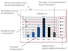 Chartjunk Excel Vba Databison