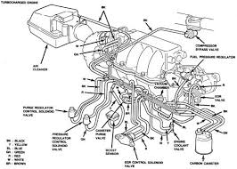 93 ford ranger engine diagram ford f150 engine diagram ford wiring diagrams online