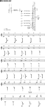 Fingering Charts Oakridge Bands