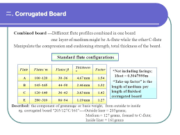 Corrugated Strength Chart 62 Explicit Corrugated Flute Thickness Chart