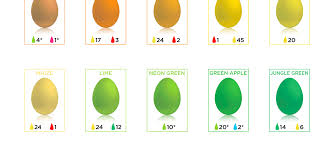 Food Dye Color Chart For Easter Eggs Easter Egg Dyeing Chart Shows Every Color Simplemost