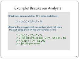 Example: Break-Even Analysis - Youtube