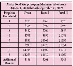 Food Stamp Chart The Food Stamp Guide How To Apply For Alaska Food Stamps