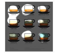 Espresso Drink Chart Plot_individual_user_maps