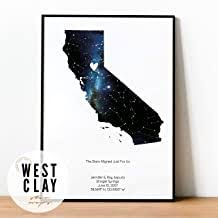 Birthday Sky Chart Best The Night Sky Print Of 2019 Top Rated Reviewed