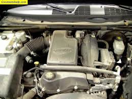 4 2l inline 6 cylinder 4200 engine sensor location pictures gm 4 2l 4200 inline 6 cylinder engine data sensor locations and picture