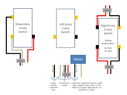 wiring diagram for a way switch the wiring diagram 4 way switch puzzle doityourself community forums wiring diagram