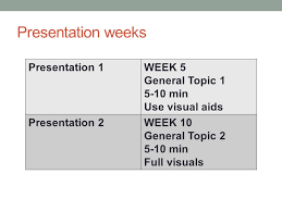 najd speaking task presentations presentation weeks  2 presentation weeks presentation 1week 5 general topic 1 5 10 min use visual aids presentation 2week 10 general topic 2 5 10 min full visuals