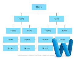 How To Do An Organizational Chart In Word 21 Lovely Church Leadership Structure Diagram